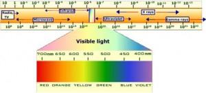 PhotoTherapy แสงบำบัด